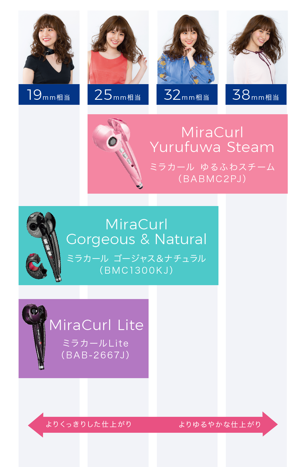 MiraCurl 詳細